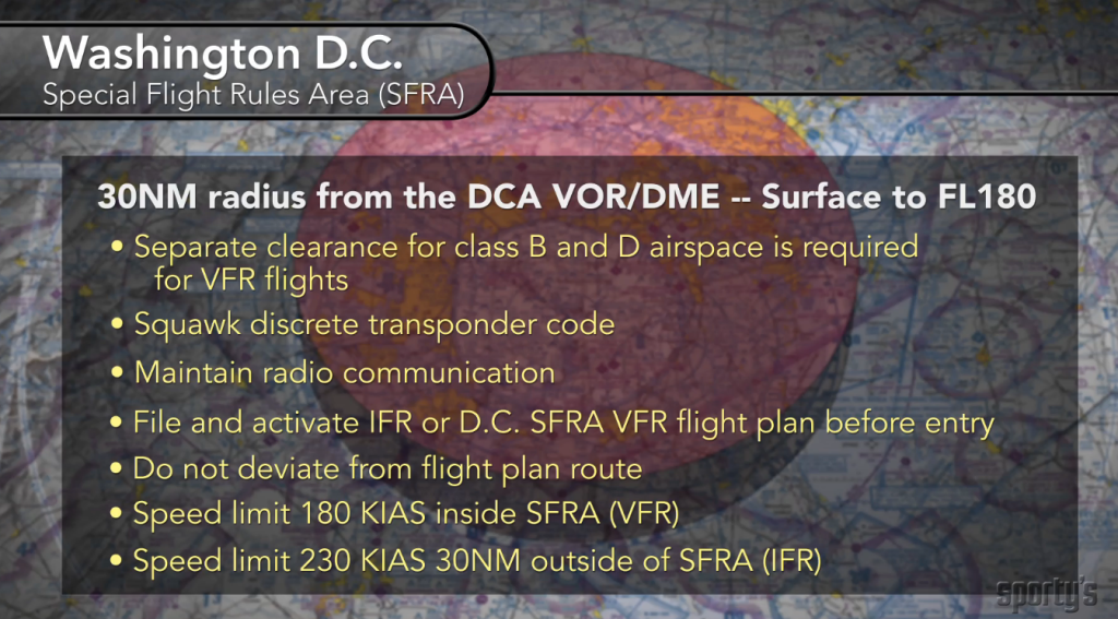 Here is an example that all UAS pilots must comply with, hobbyist or otherwise.