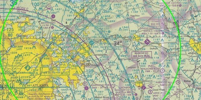 FAA Ground School and Pilot License Requirements for UAS Pilots